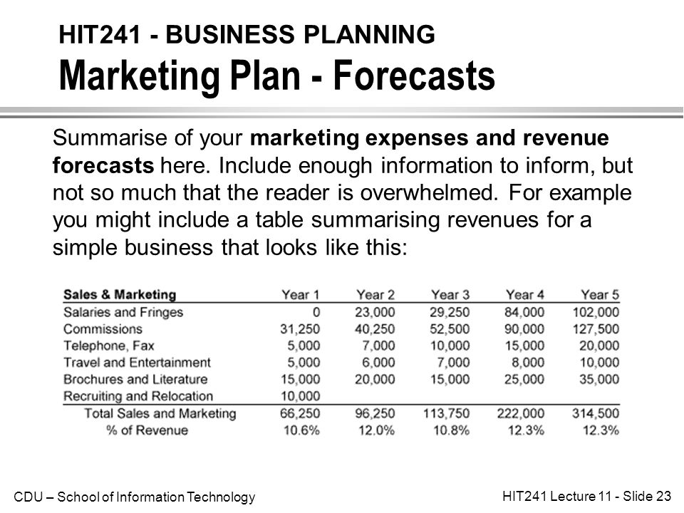 business plan marketing