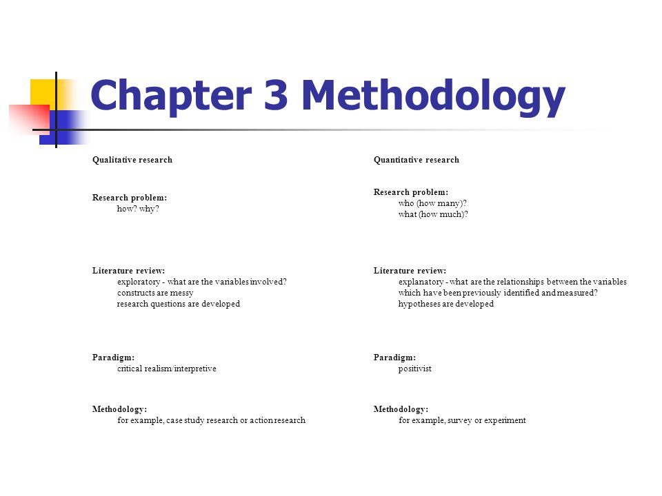 methodology for dissertation example Types of dissertation whilst we describe the main characteristics of qualitative, quantitative and mixed methods dissertations, the lærd dissertation site currently focuses on helping guide you through quantitative dissertations, whether you are a student of the social sciences, psychology, education or business, or are studying medical or biological sciences, sports science, or another.