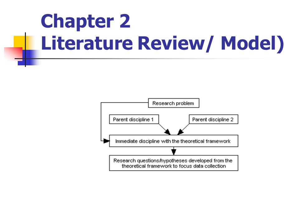 Chapter 2 Literature Review/ Model)