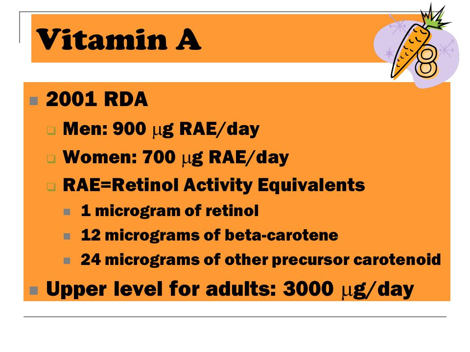 Fat Soluble Vitamins Water