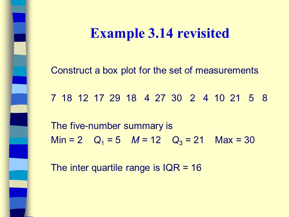 Example 3.14 revisited Construct a box plot for the set of measurements