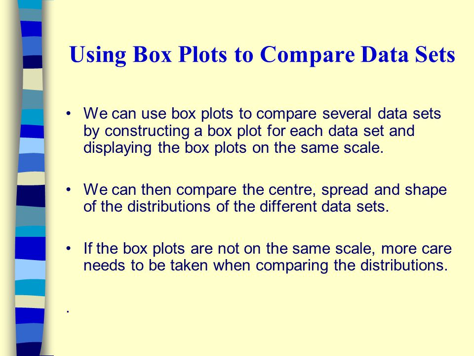 Using Box Plots to Compare Data Sets