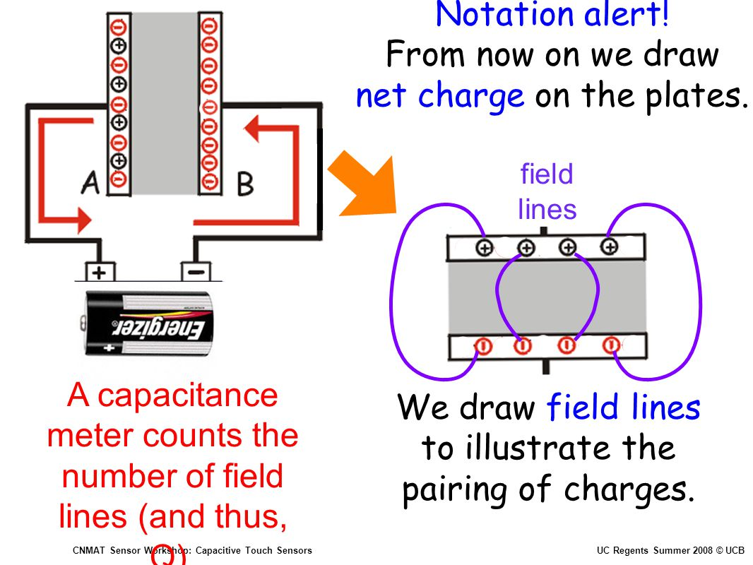 1975 Capacitive Touch Switches In Use Ppt Video Online Download Simple Capacitance Meter 13 Net
