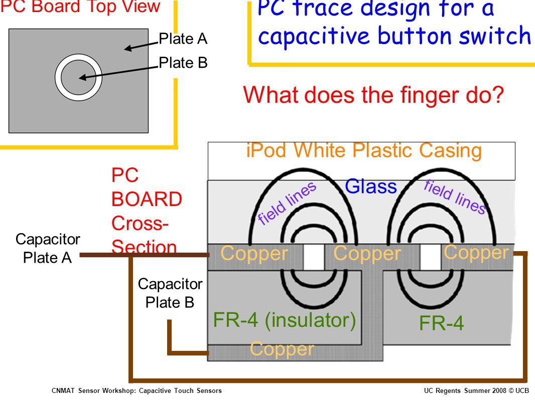 1975 Capacitive Touch Switches In Use Ppt Video Online Download About Sensor Switch Module Circuit Pc Trace Design For A Button