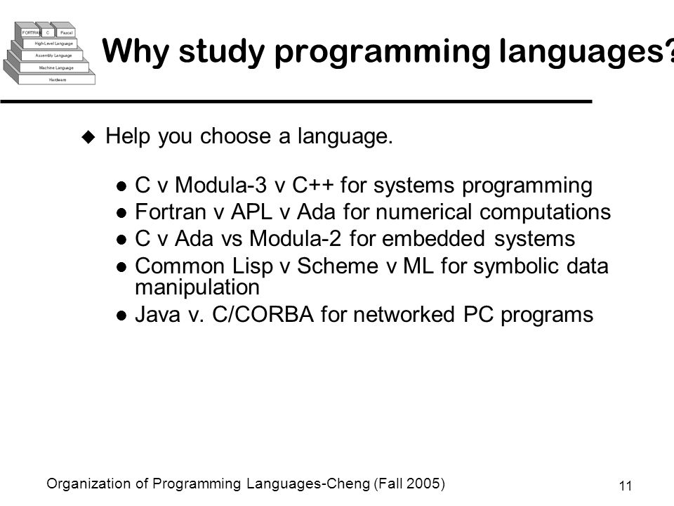 Organization of Programming Languages (CSE452)