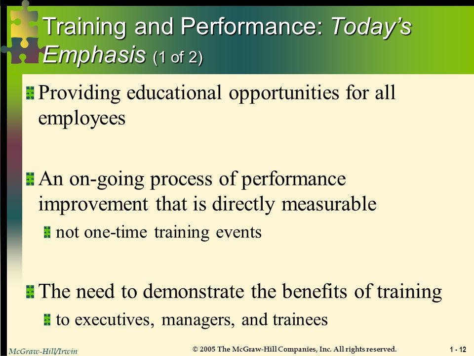 Training and Performance: Today's Emphasis (1 of 2)