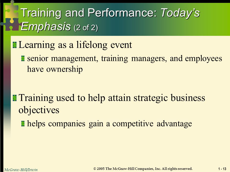 Training and Performance: Today's Emphasis (2 of 2)