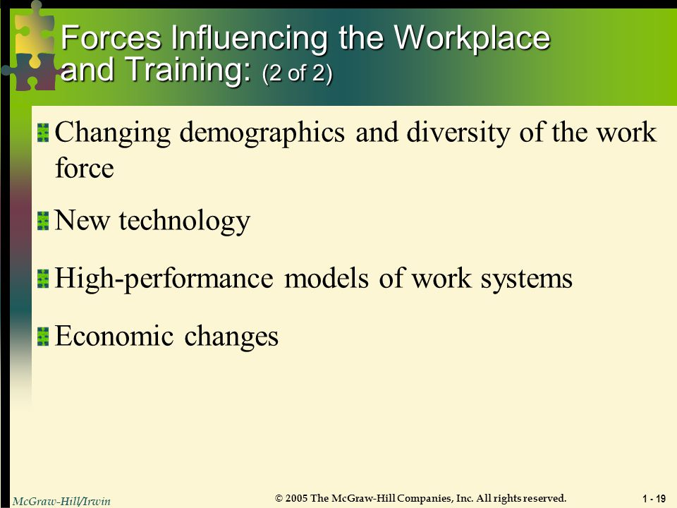 Forces Influencing the Workplace and Training: (2 of 2)