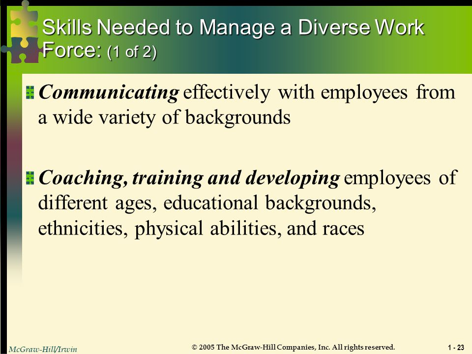 Skills Needed to Manage a Diverse Work Force: (1 of 2)