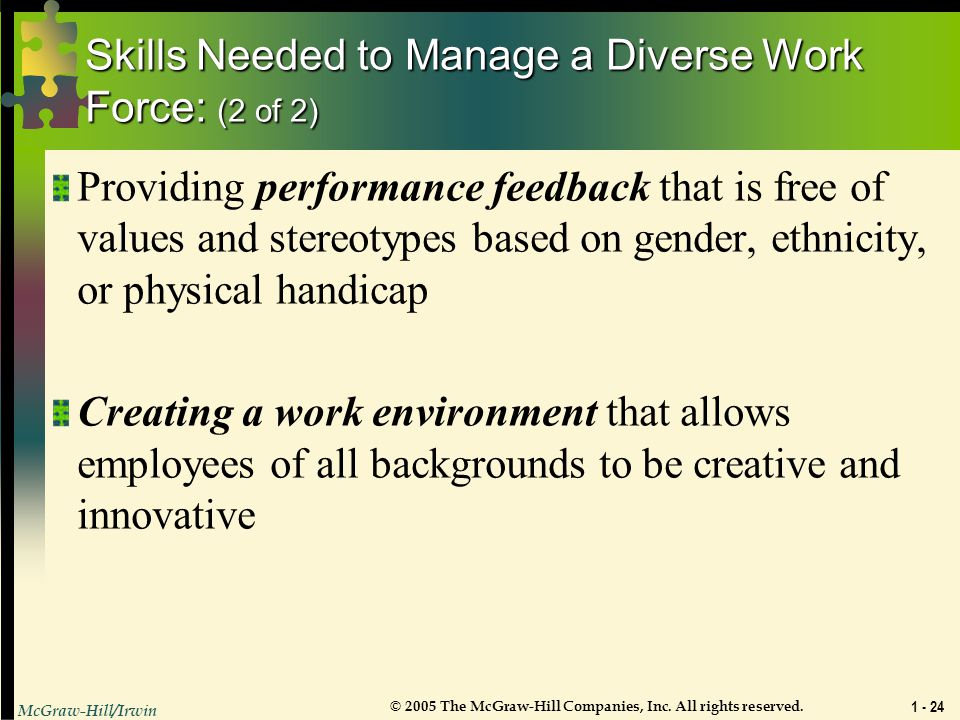 Skills Needed to Manage a Diverse Work Force: (2 of 2)