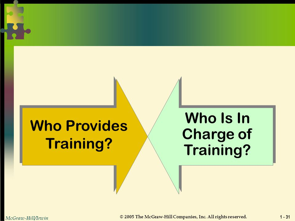 Who Is In Charge of Training