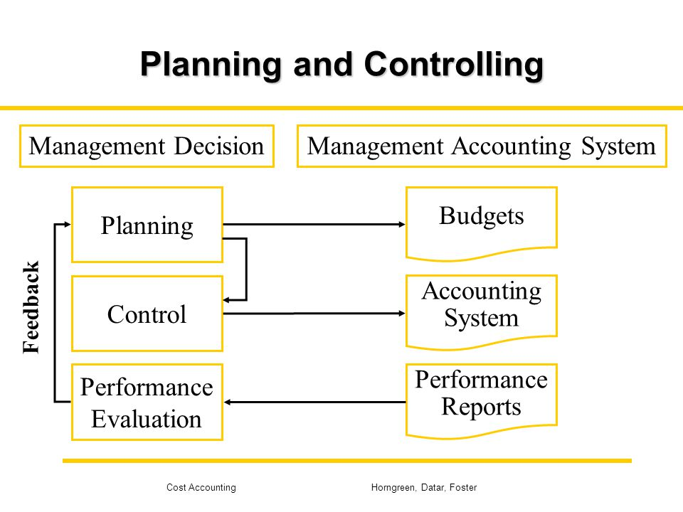 management tasks planning and control The iae program planning, analysis & control (ppac) division has a multitude of program responsibilities that cross over the iae divisions and external partners ppac manages the financial and budgetary responsibilities of the iae, including identifying and monitoring performance measures and risk.