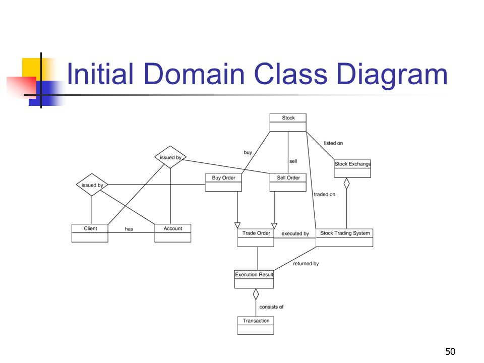 Chapter 2 Structural Modeling Analysis Ppt Video Online Download