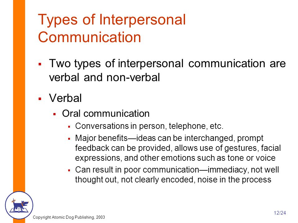 Types of Interpersonal Communication
