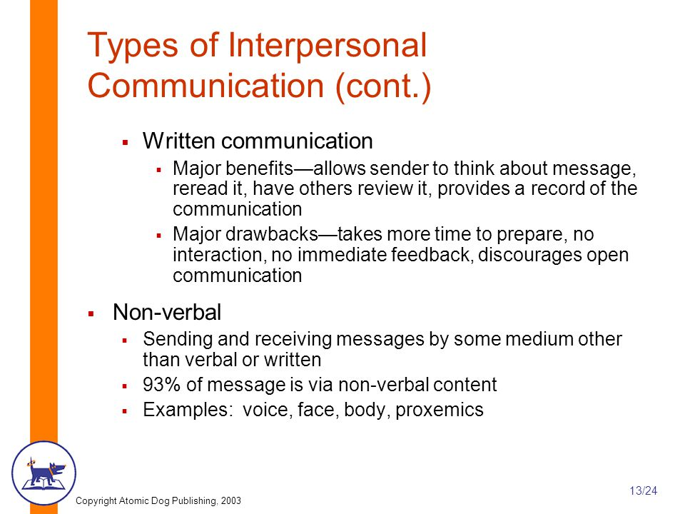Types of Interpersonal Communication (cont.)