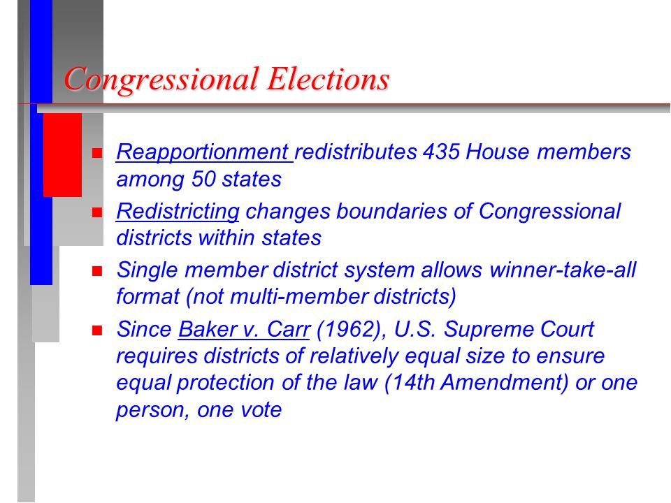single member district system