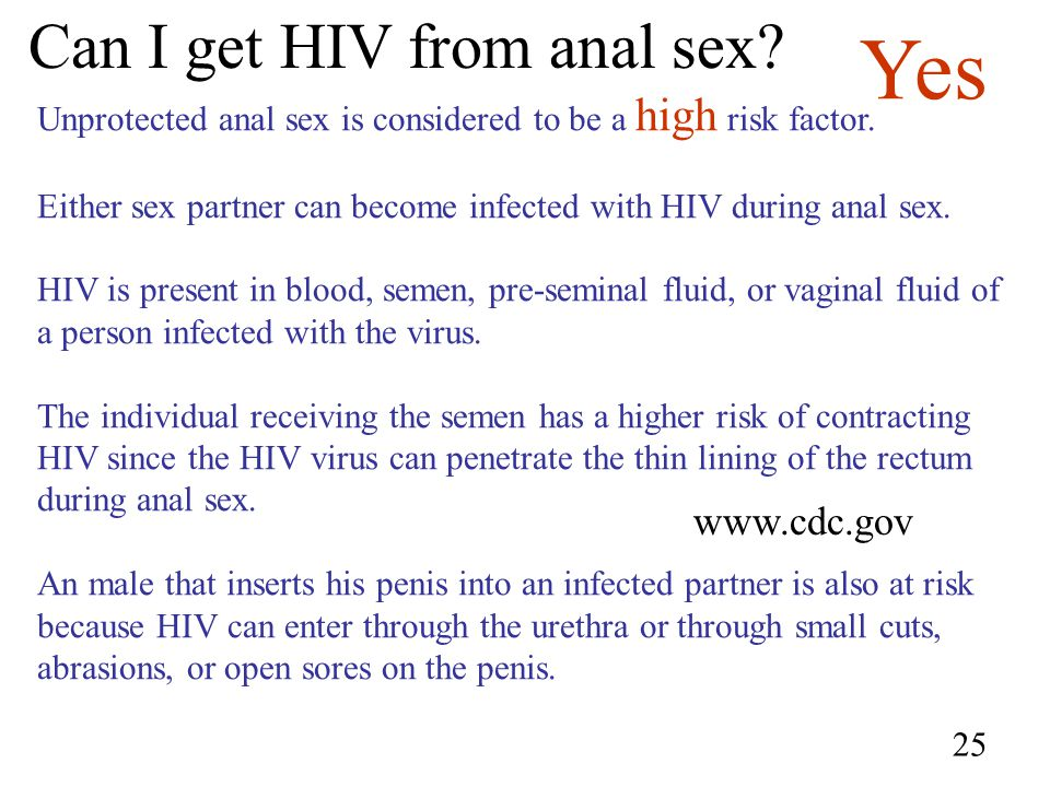 hiv cause anal Can sex