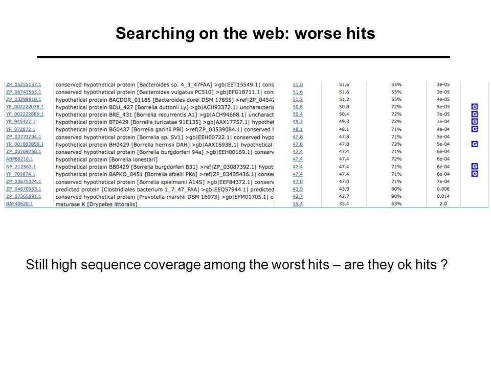 Searching on the web: worse hits
