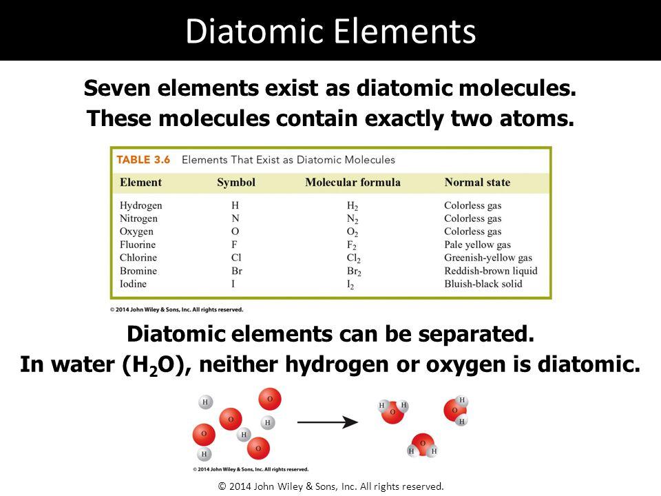 21 Diatomic Elements Seven Elements Exist As Diatomic Molecules