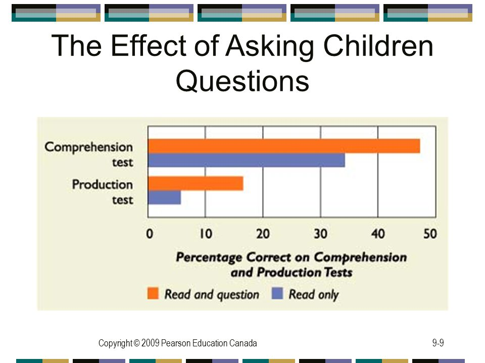 The Effect of Asking Children Questions