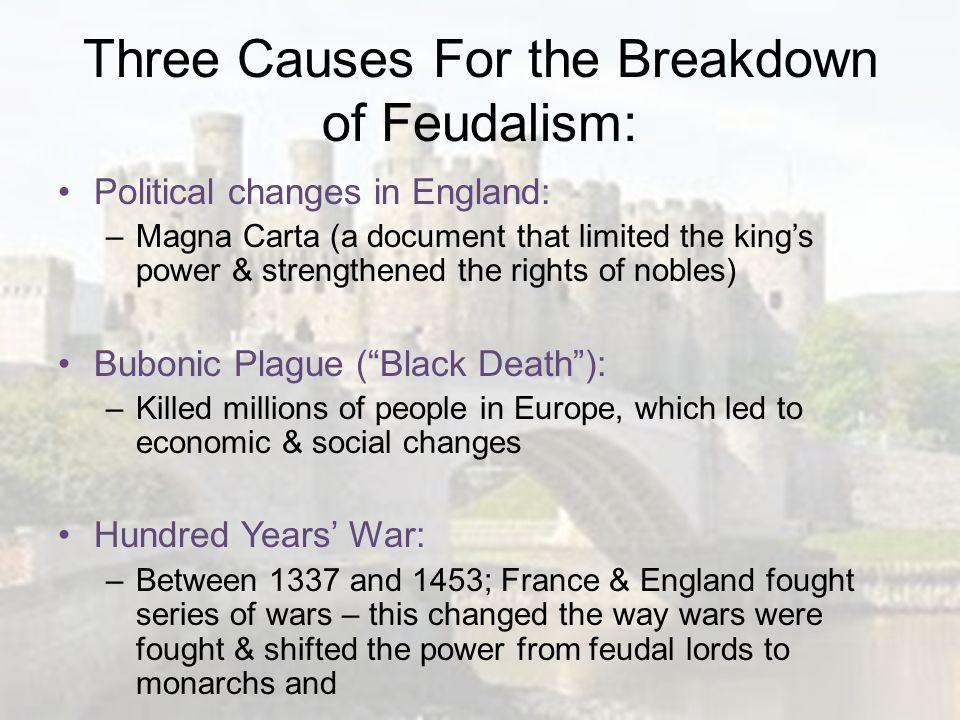 decline of feudalism in europe