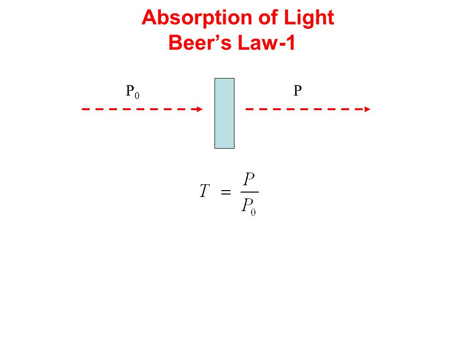 Absorption of Light Beer's Law-1