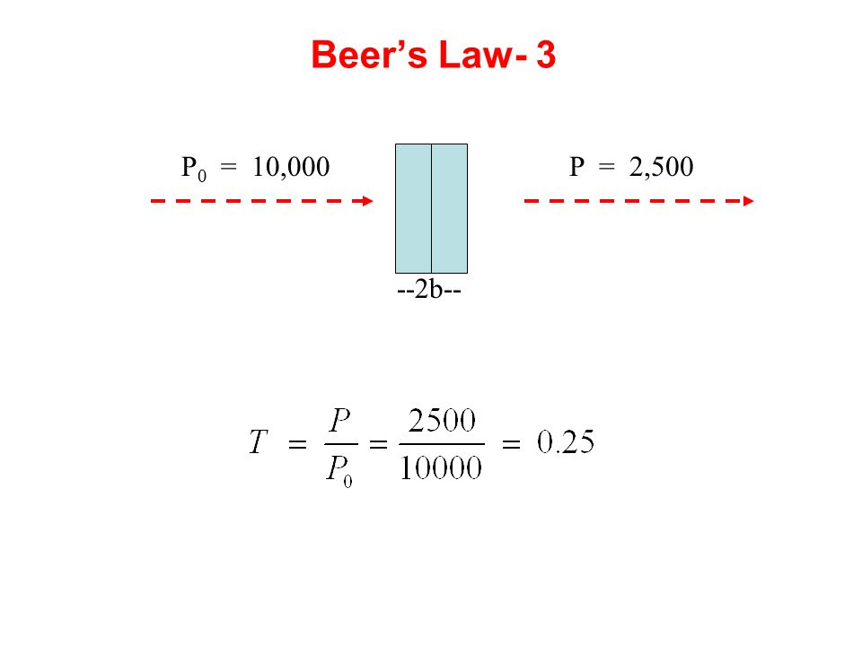 Beer's Law- 3 P0 = 10,000 P = 2, b--