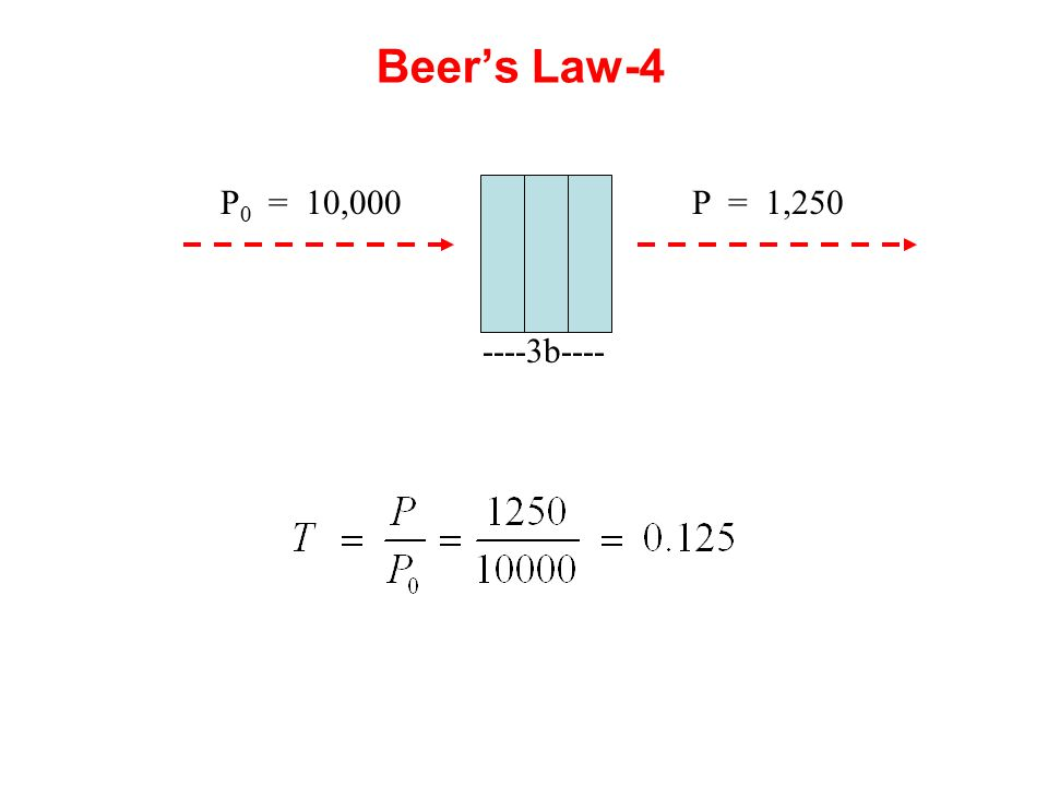 Beer's Law-4 P0 = 10,000 P = 1, b----