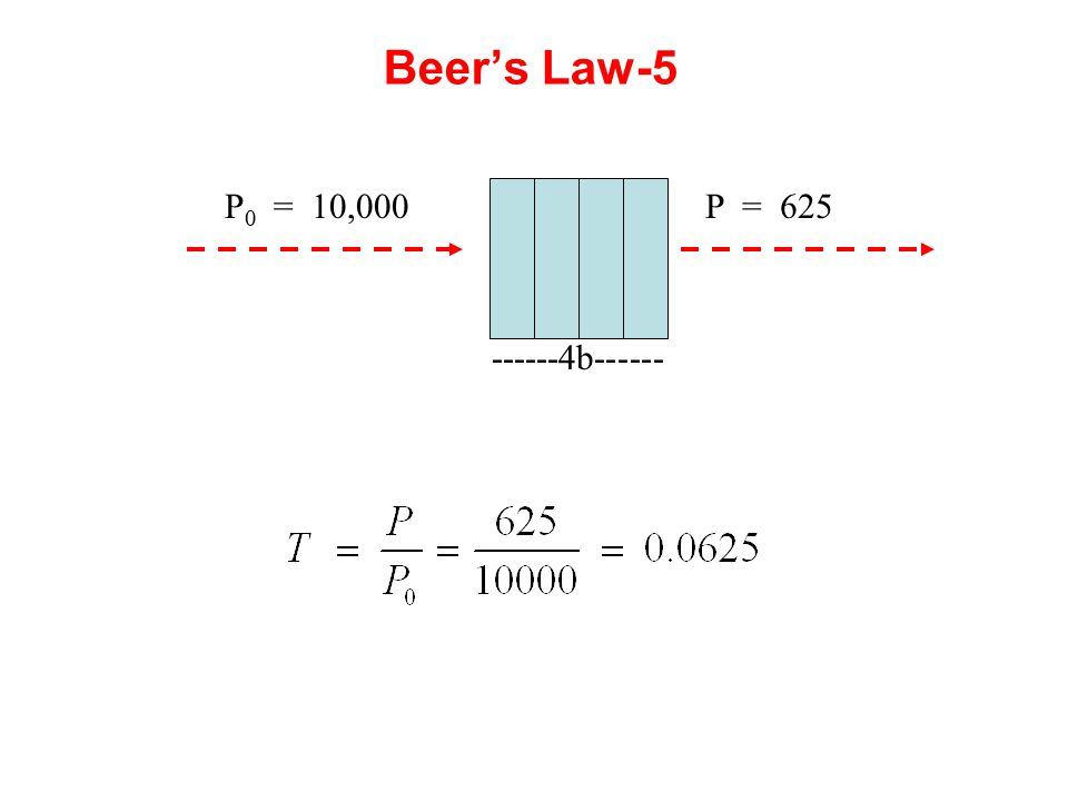 Beer's Law-5 P0 = 10,000 P = b------