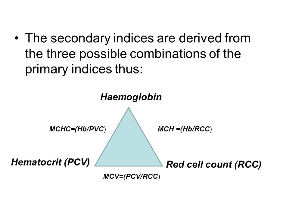The secondary indices are derived from the three possible combinations of the primary indices thus: