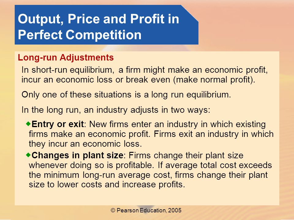Output, Price and Profit in Perfect Competition