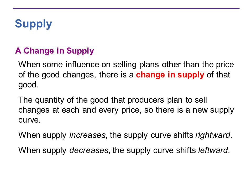 Supply A Change in Supply