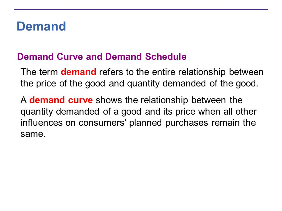 Demand Demand Curve and Demand Schedule