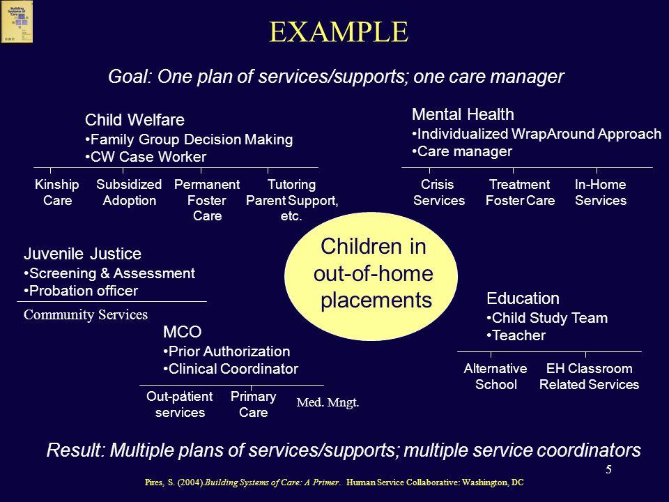 Primer Hands On-Child Welfare - ppt video online download