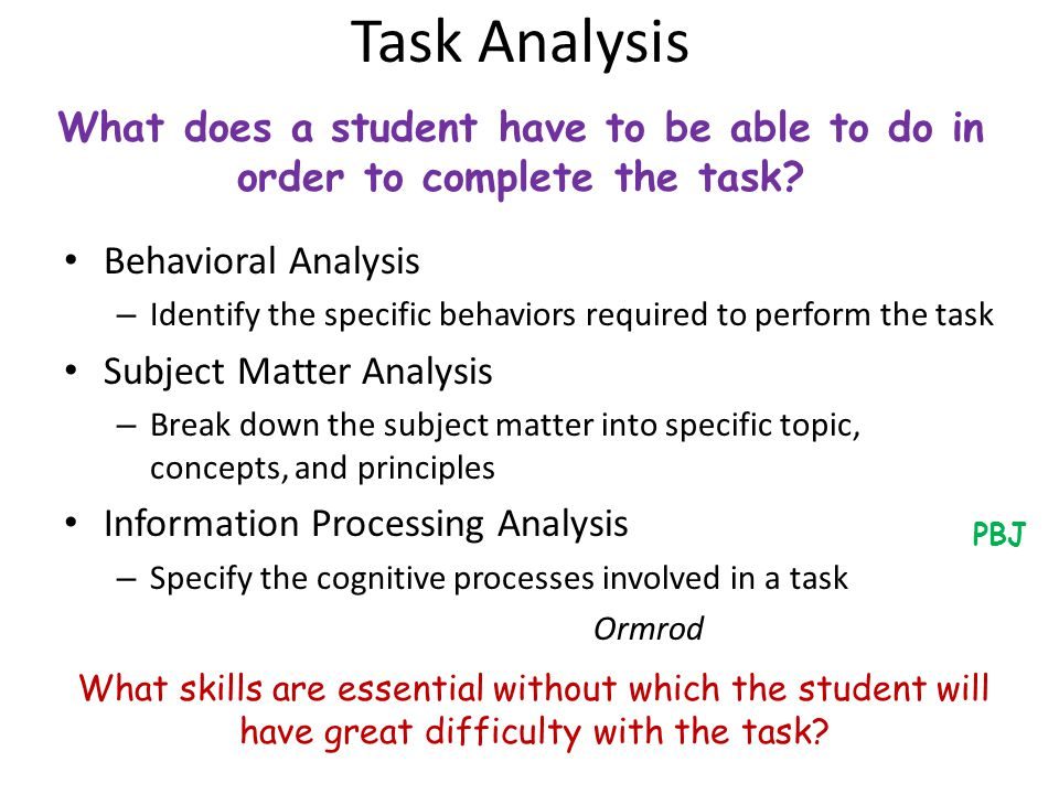 Task Analysis What does a student have to be able to do in order to complete the task Behavioral Analysis.