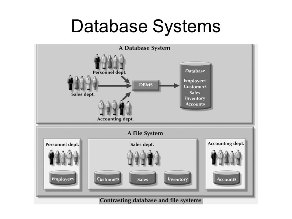 mobile database systems The author explores the mobile communication platform and analyzes its use in the development of a distributed database management system workable solutions for key challenges in wireless information management are presented throughout the text.