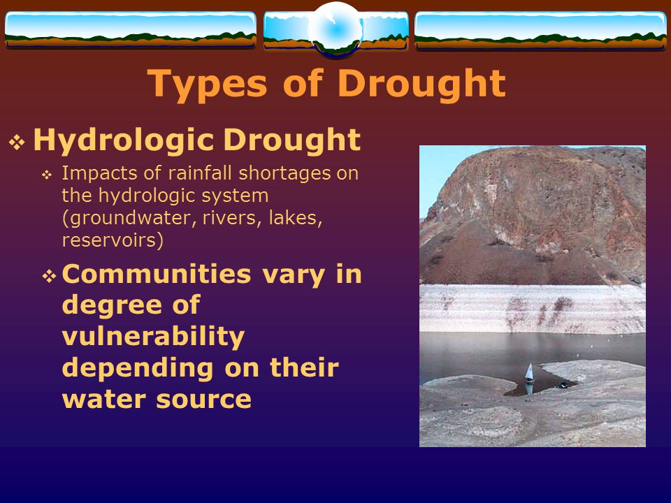 Types of Drought Hydrologic Drought