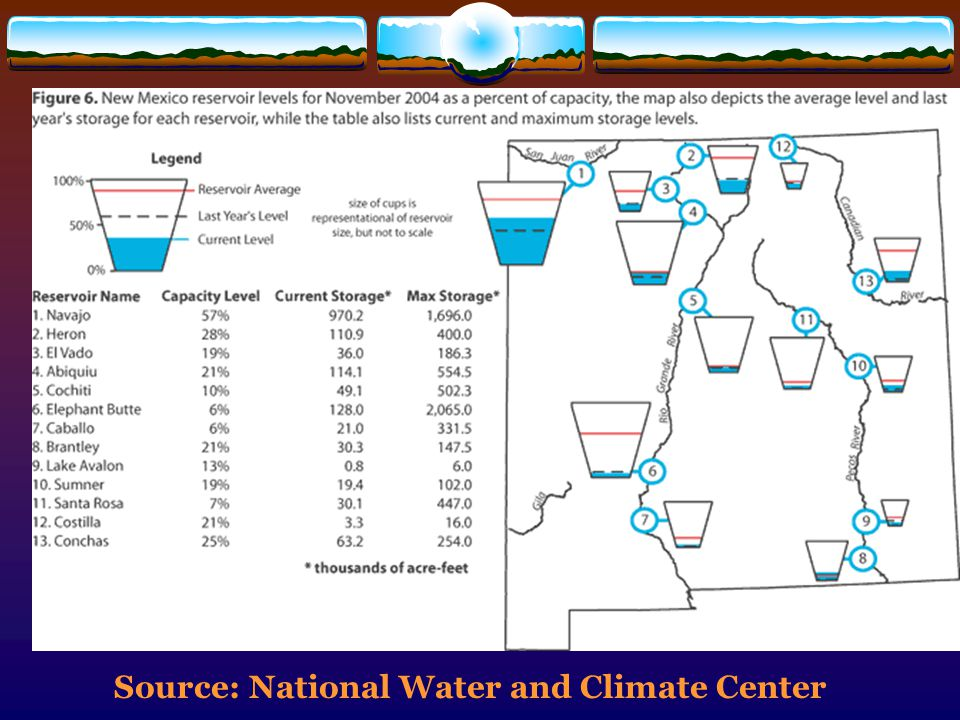 Source: National Water and Climate Center