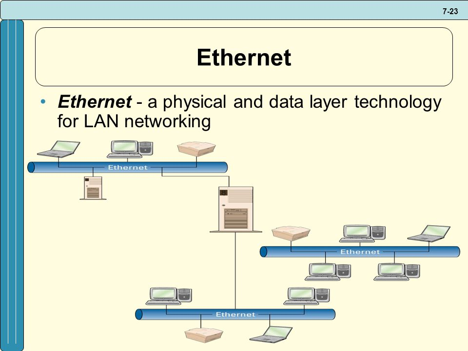 Ethernet Ethernet - a physical and data layer technology for LAN networking