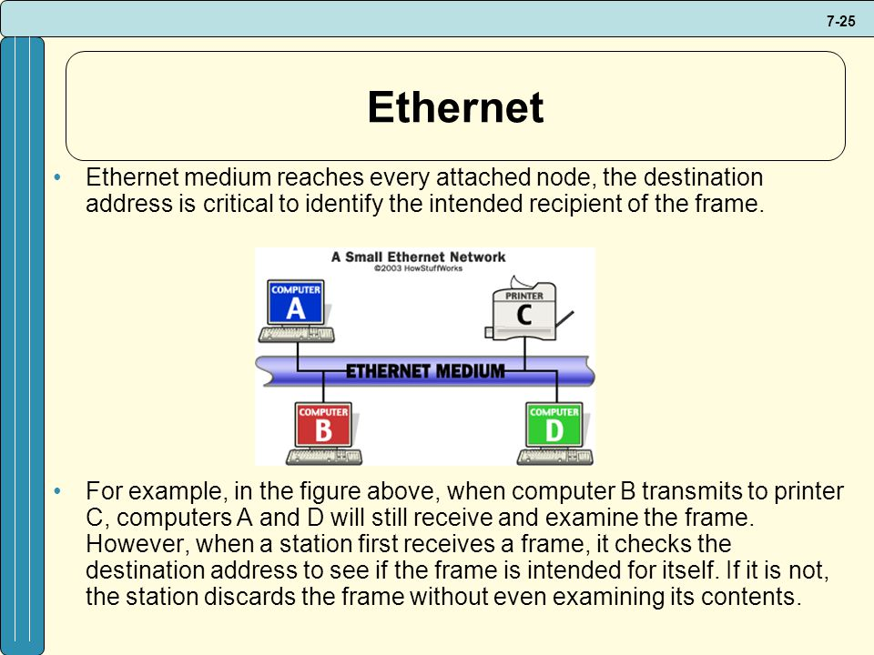 Ethernet Ethernet medium reaches every attached node, the destination address is critical to identify the intended recipient of the frame.