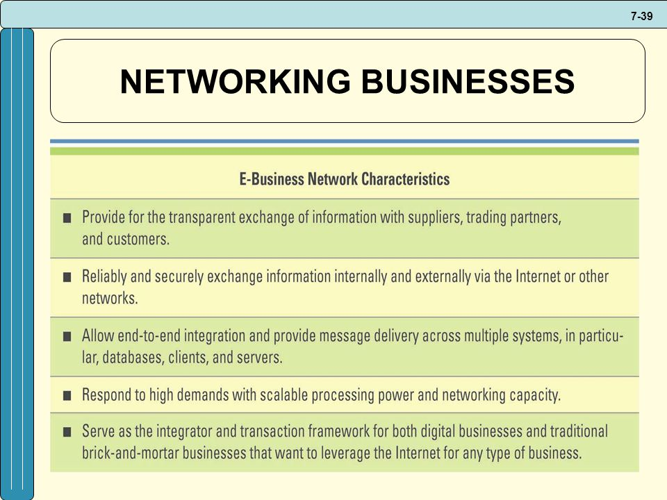 NETWORKING BUSINESSES