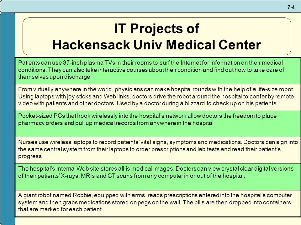 IT Projects of Hackensack Univ Medical Center