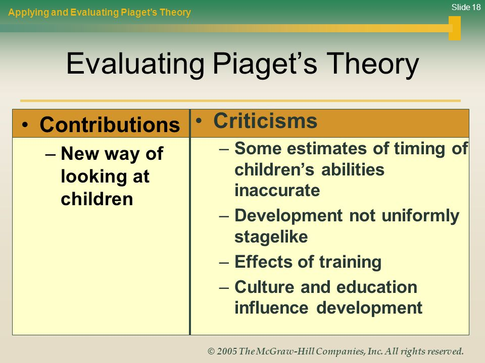 Evaluating Piaget's Theory