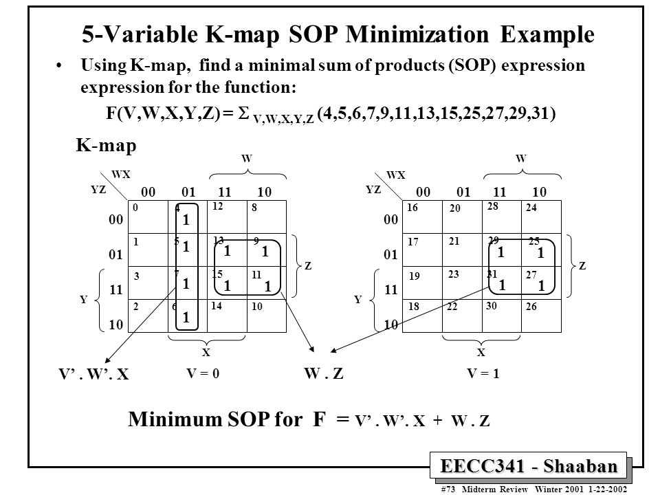 Conversion between number systems ppt download 5 variable k map sop minimization example ccuart Images