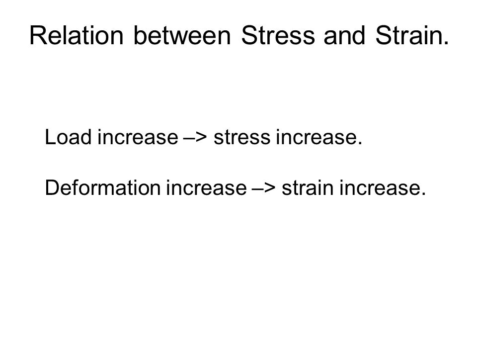 Relation between Stress and Strain.