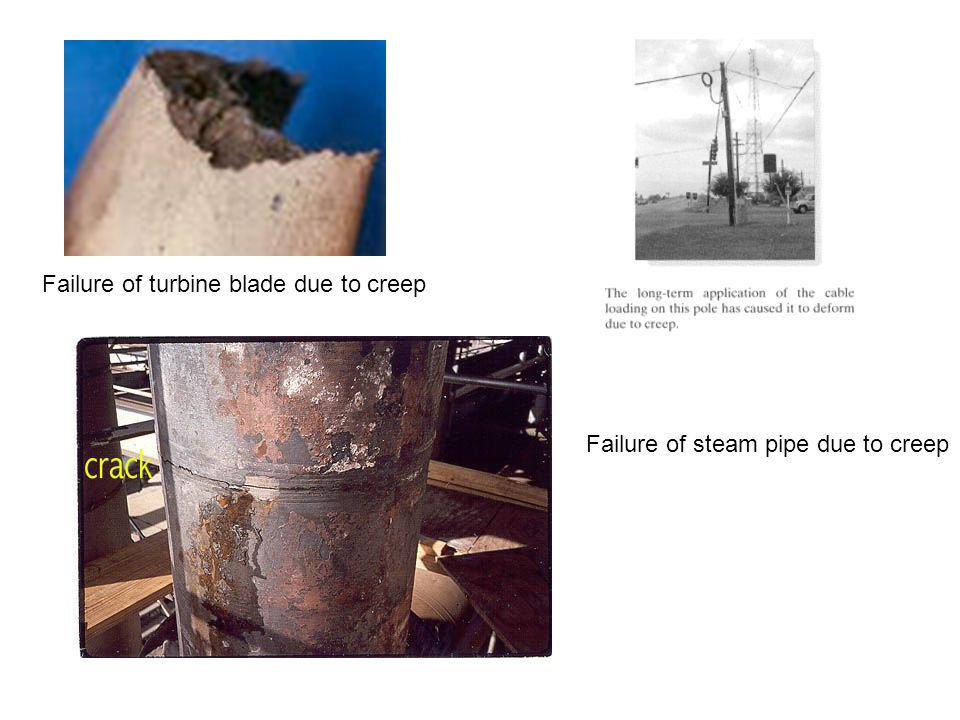 Failure of turbine blade due to creep