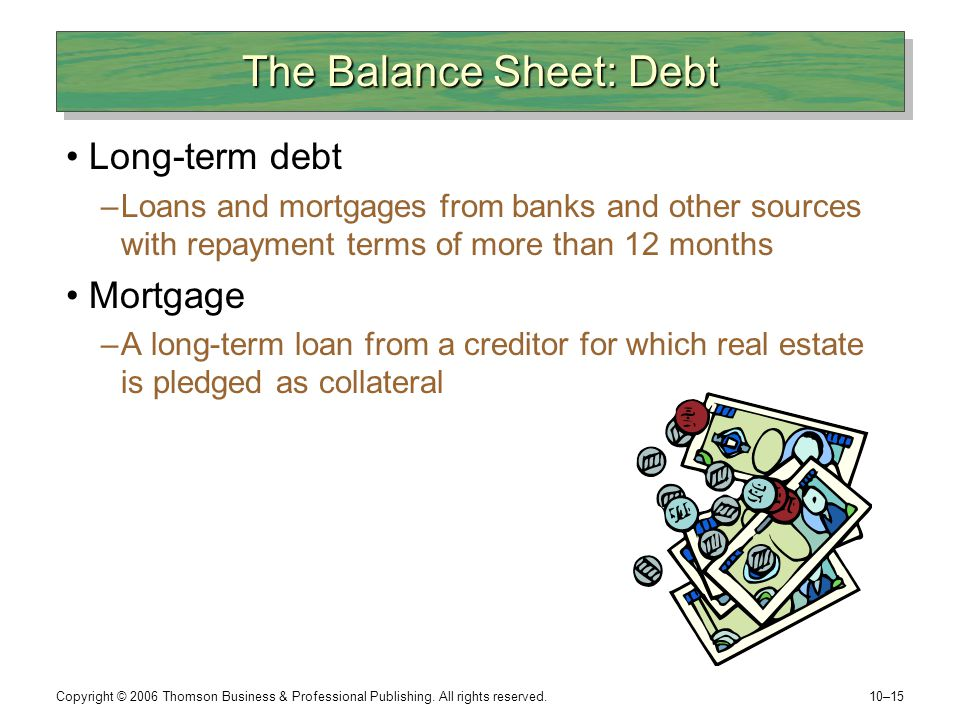 The Balance Sheet: Debt