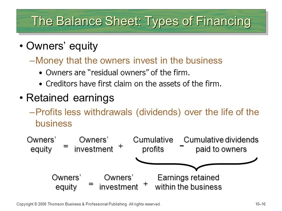 The Balance Sheet: Types of Financing