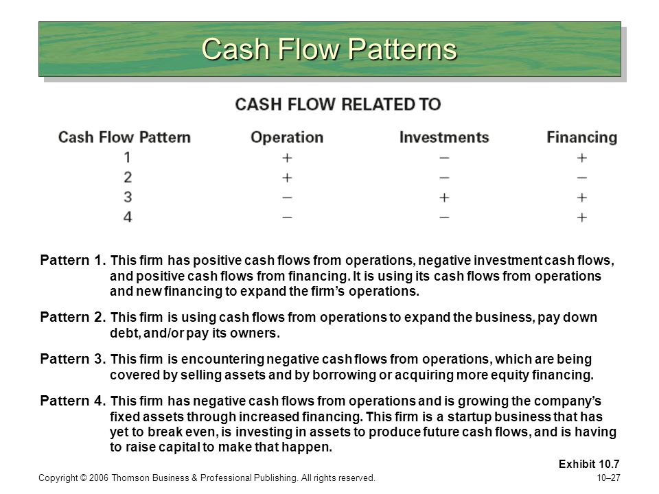 Cash Flow Patterns