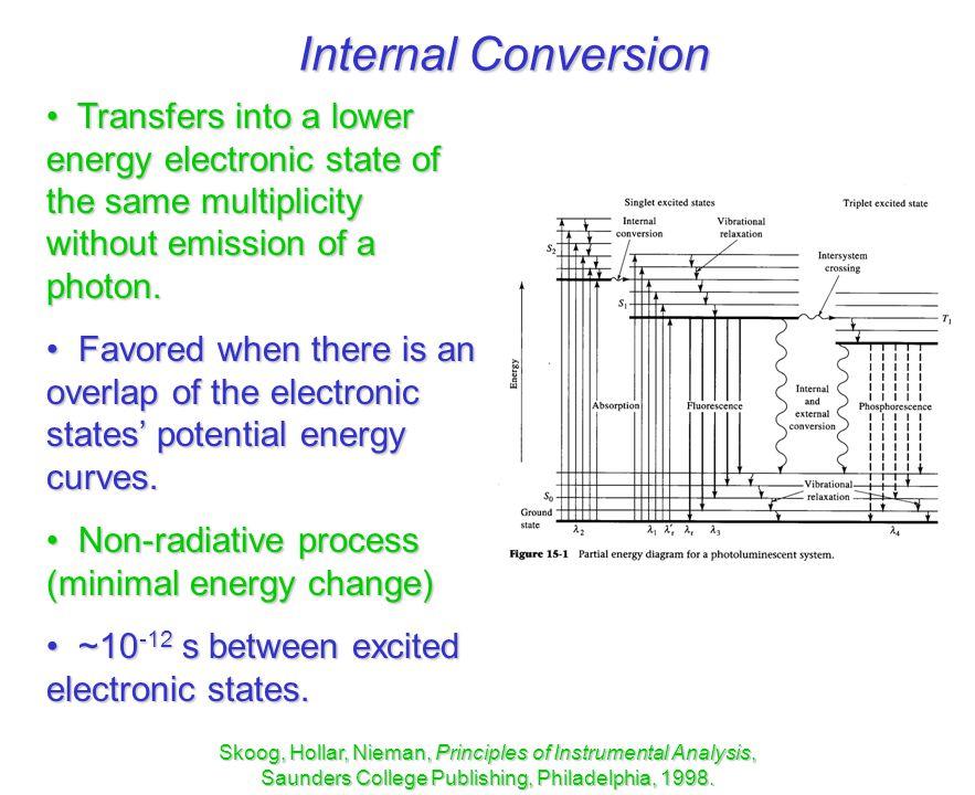 External conversion jablonski diagram residential electrical symbols molecular luminescence ppt video online download rh slideplayer com excitation and emission diagram jablonski power ccuart Images